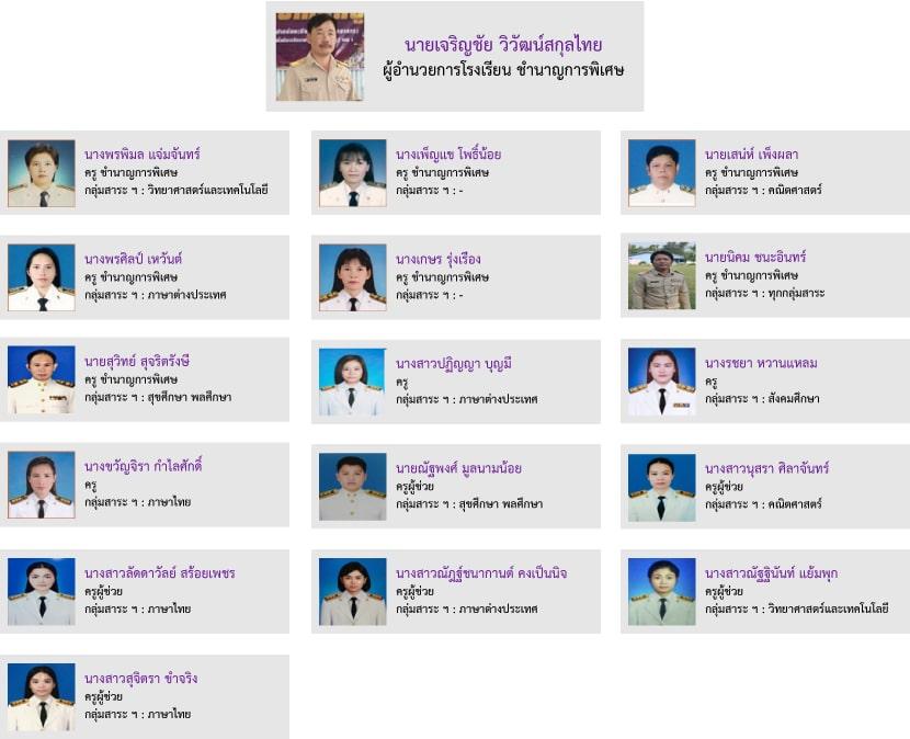 organization-chart1
